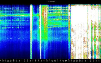Schumann Resonance Mega Spike. What is the Schumann Resonance? + Tips